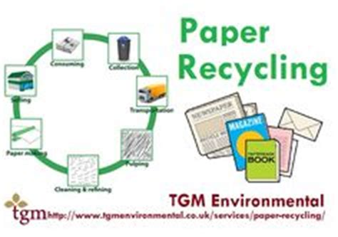 Reduce Reuse and Recycle Essay for class 8 - essssaycom